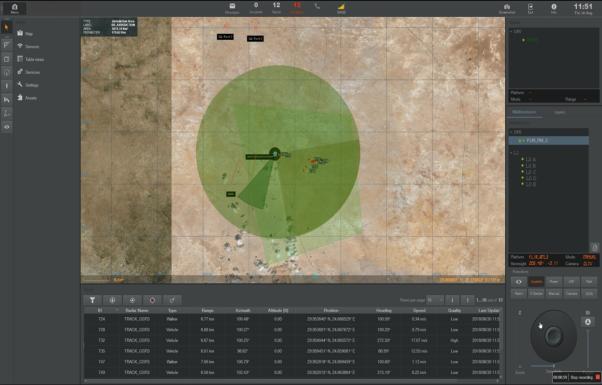 Land & Border Surveillance